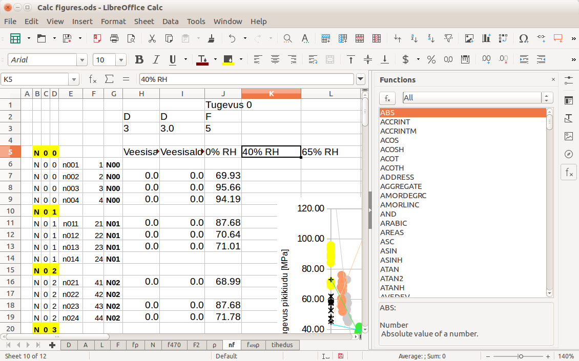 Escaping the Excel hell